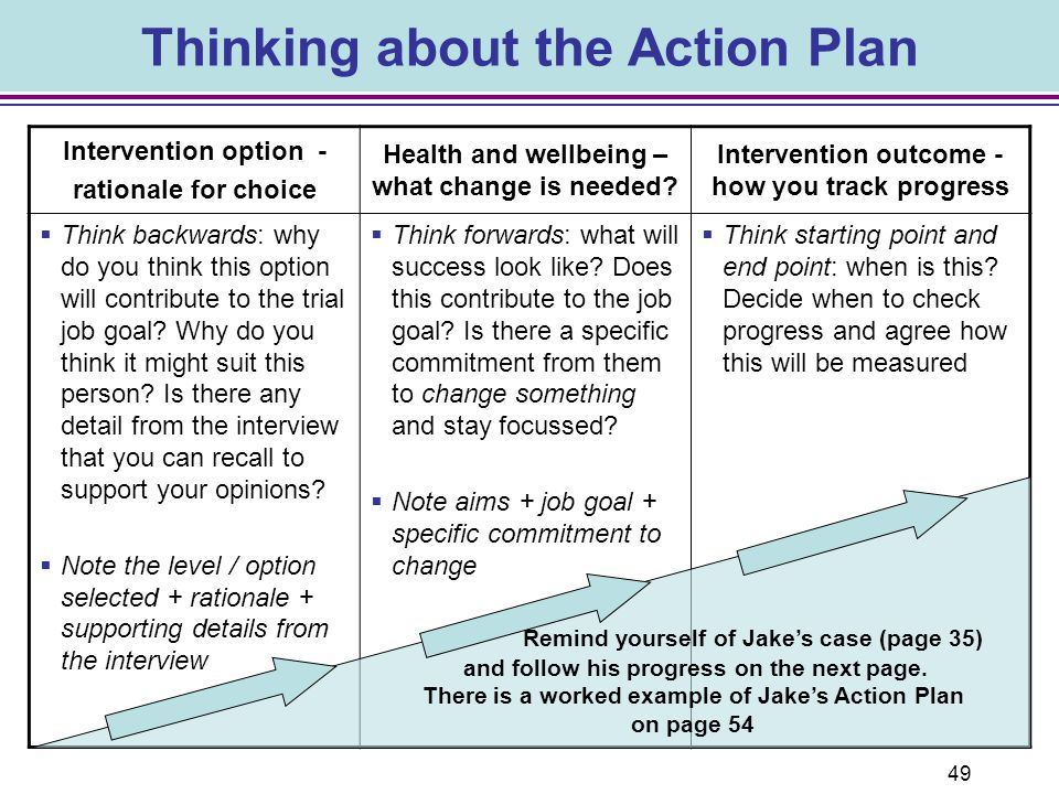 Thinking about the Action Plan
