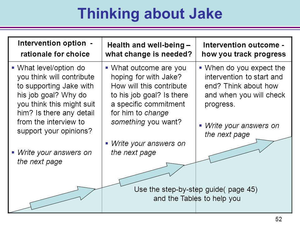 Thinking about Jake Intervention option - rationale for choice