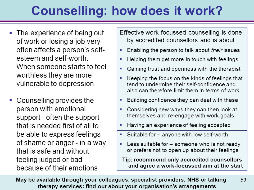Counselling: how does it work