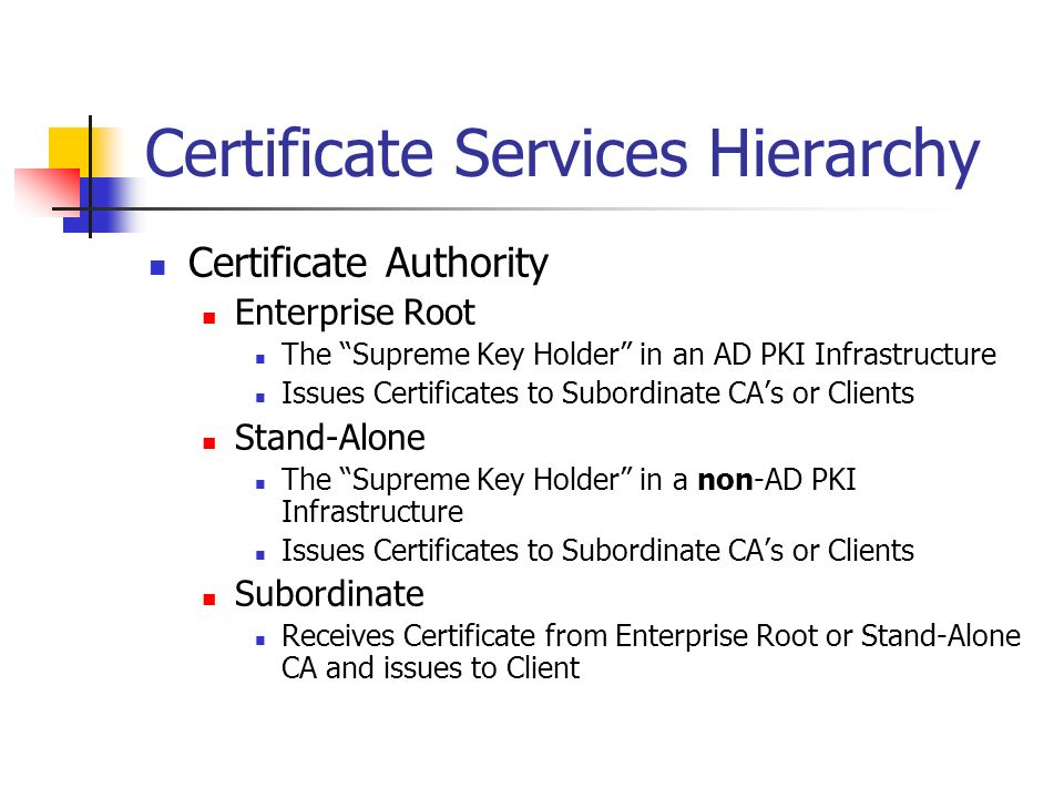 Certificate Services Hierarchy