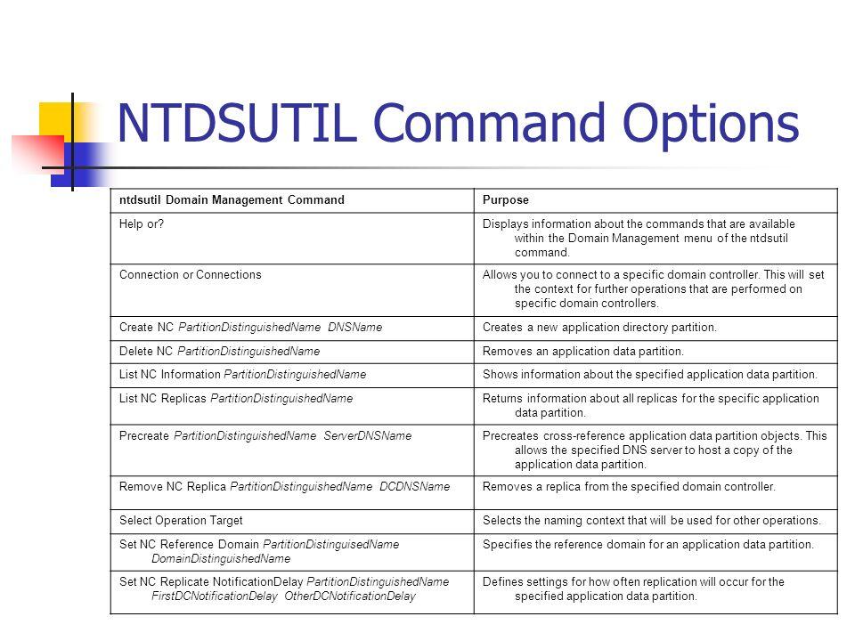 NTDSUTIL Command Options