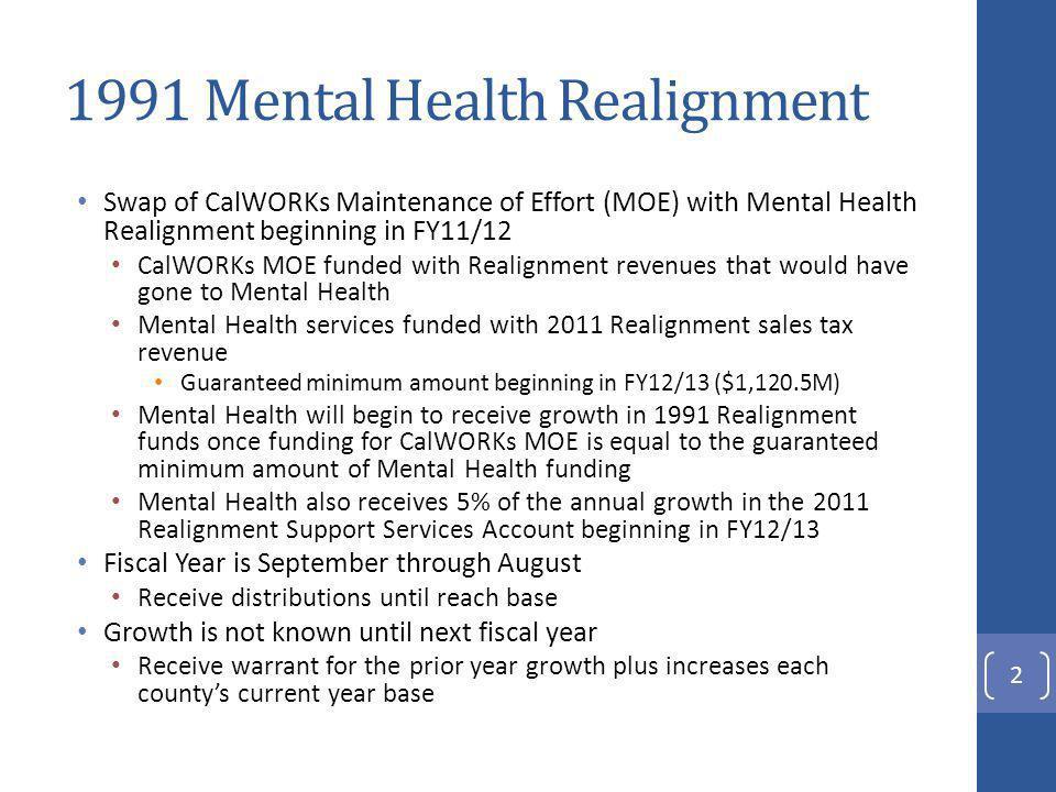 1991 Mental Health Realignment
