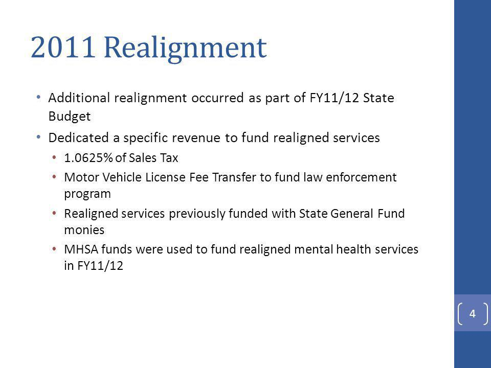2011 Realignment Fiscal Year is September through August