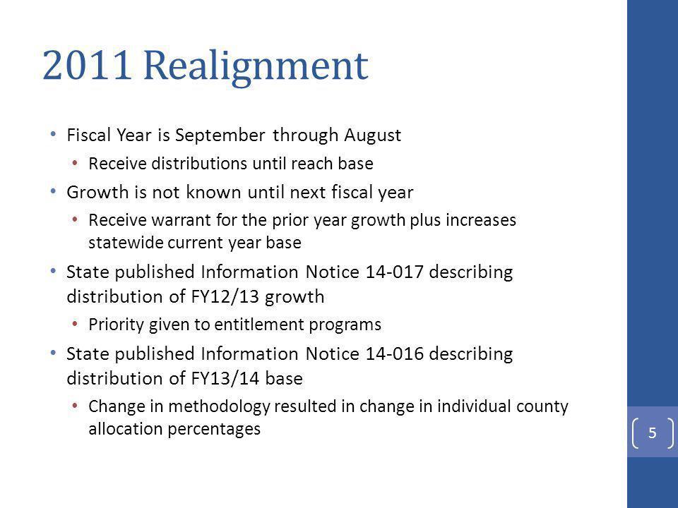 2011 Realignment