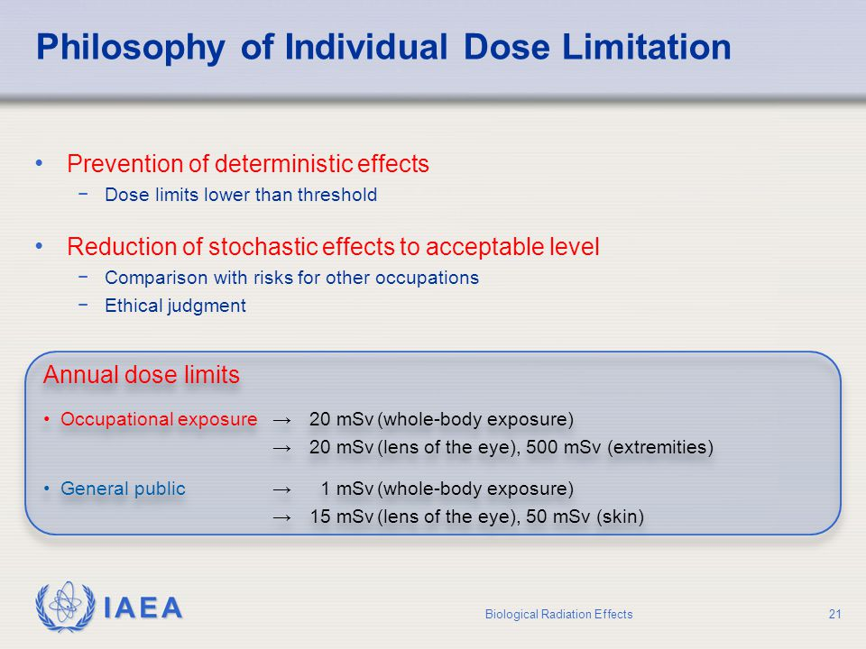 Philosophy of Individual Dose Limitation