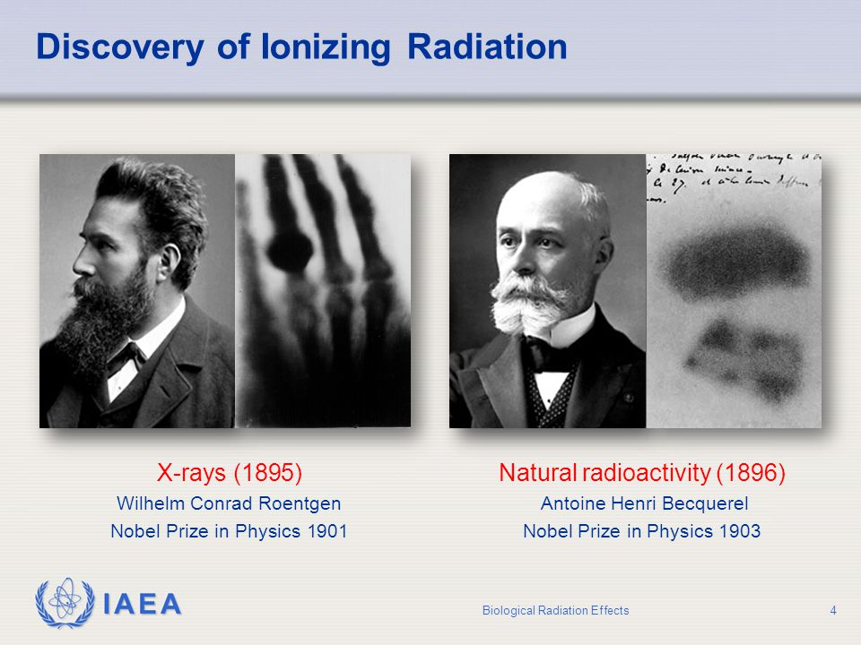 Discovery of Ionizing Radiation