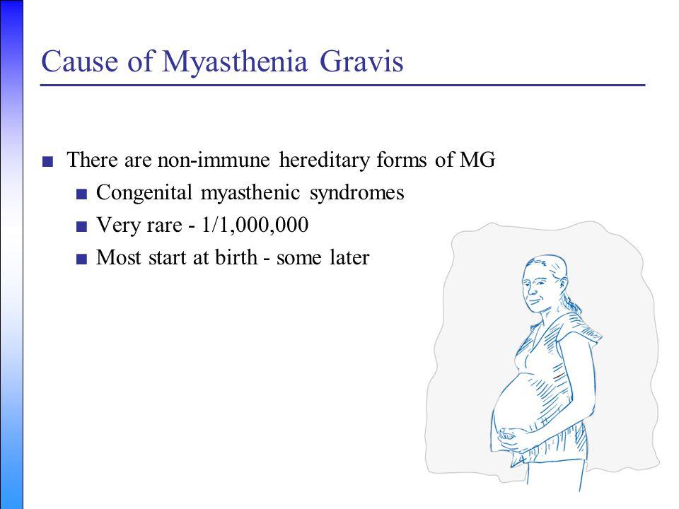 Cause of Myasthenia Gravis