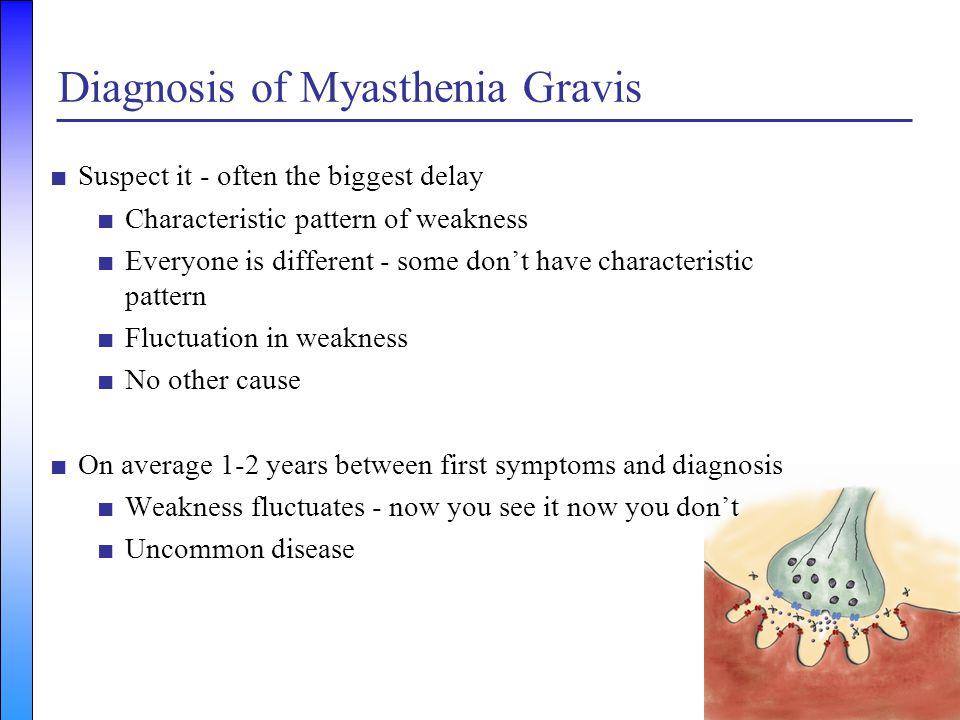 Diagnosis of Myasthenia Gravis