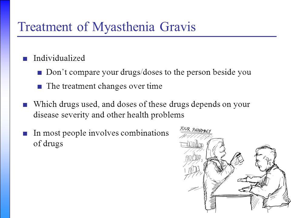 Treatment of Myasthenia Gravis