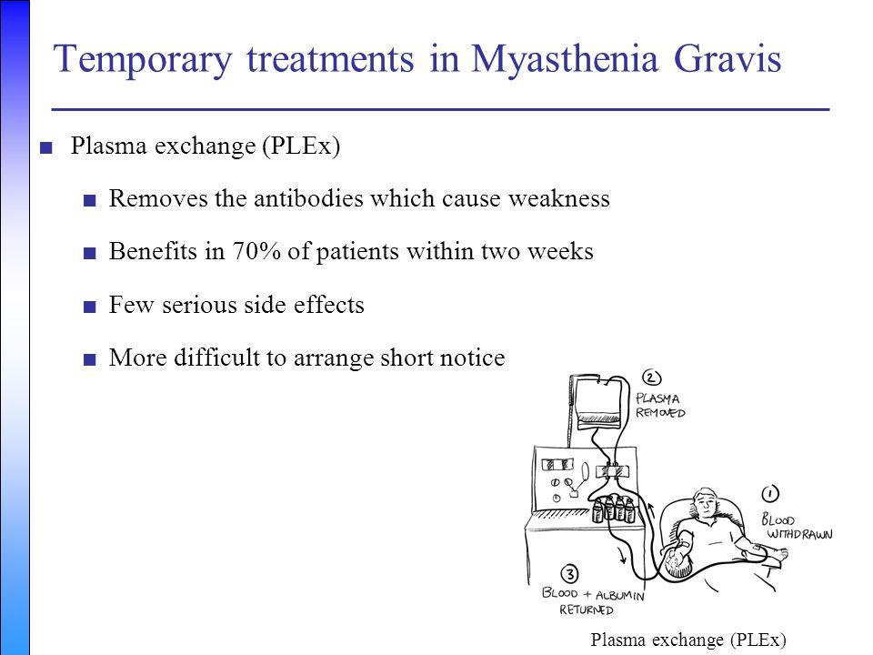 Temporary treatments in Myasthenia Gravis