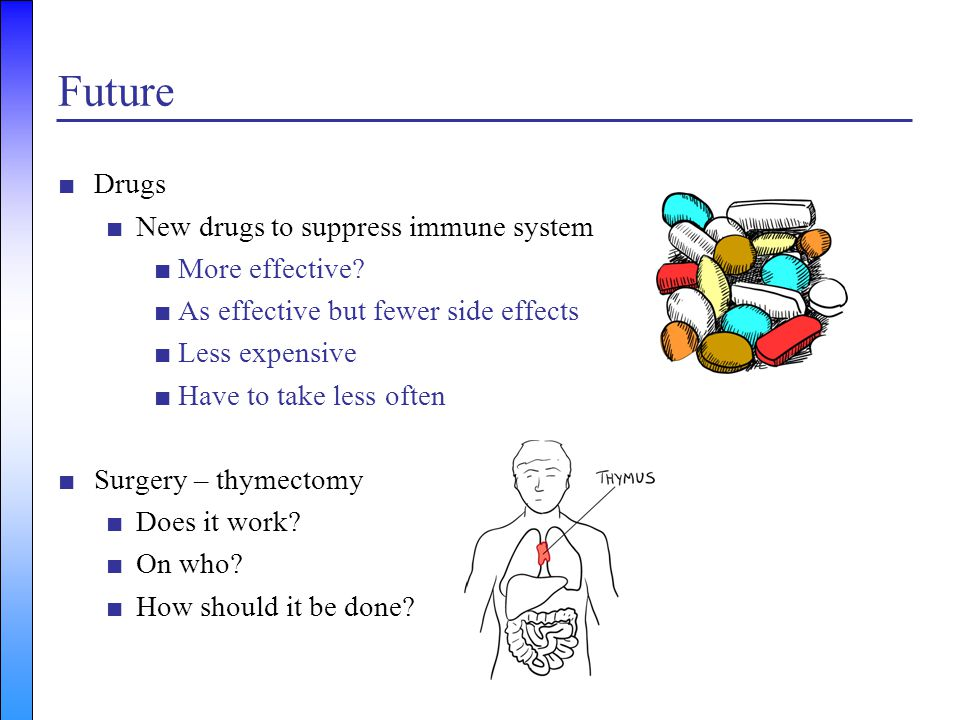 Future Drugs New drugs to suppress immune system More effective