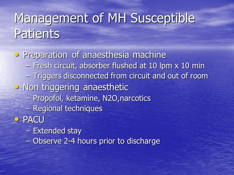 Management of MH Susceptible Patients
