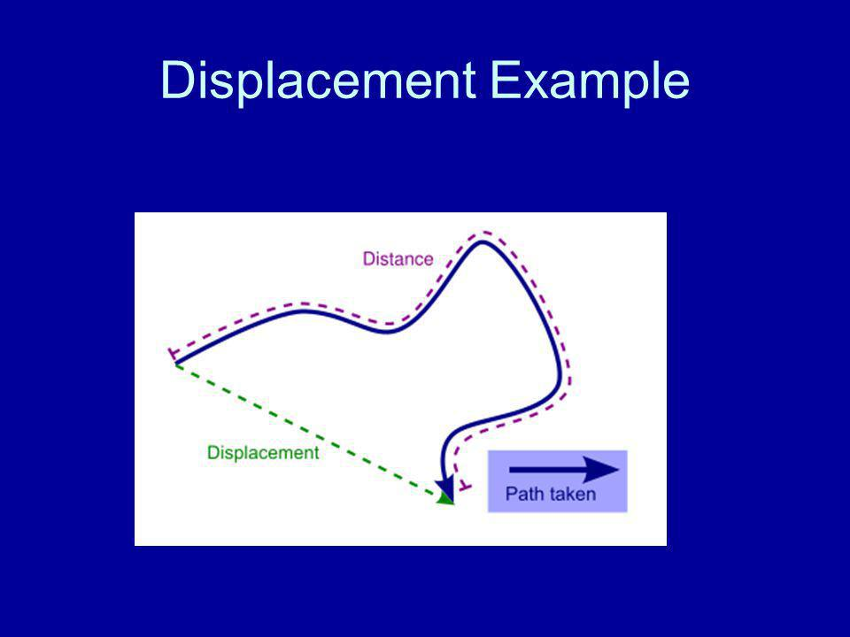 Displacement Example