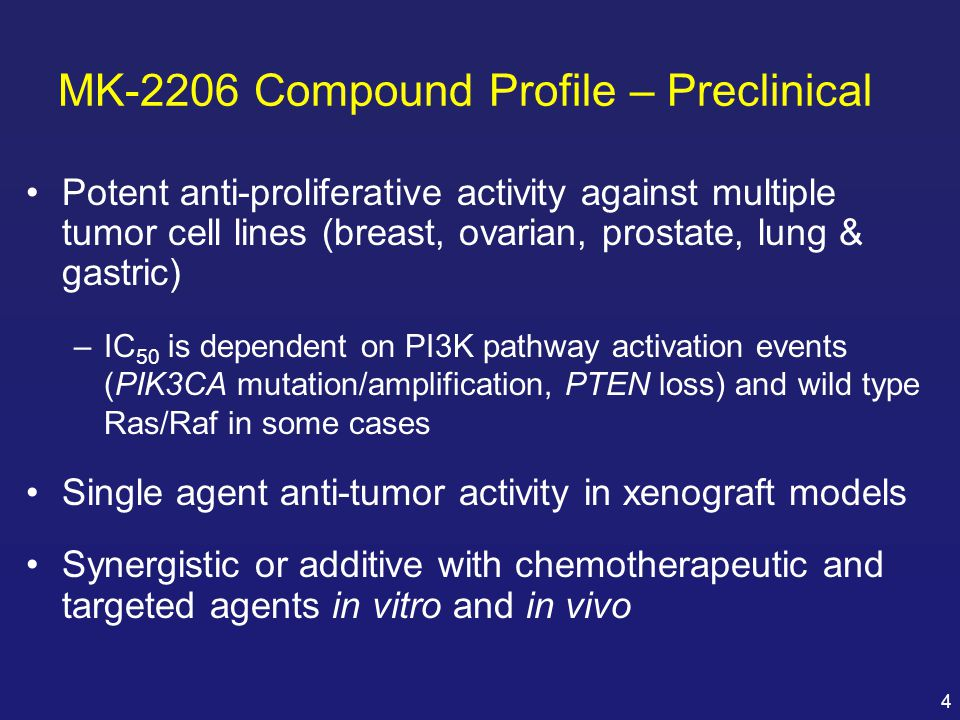 MK-2206 Compound Profile – Preclinical