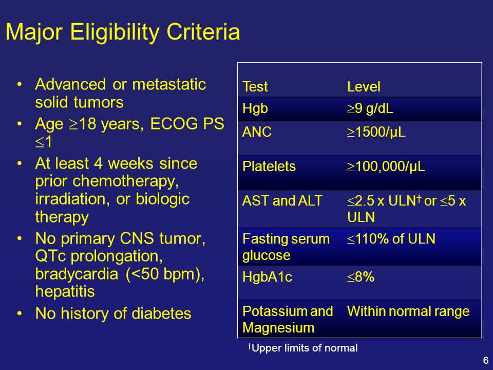 Major Eligibility Criteria