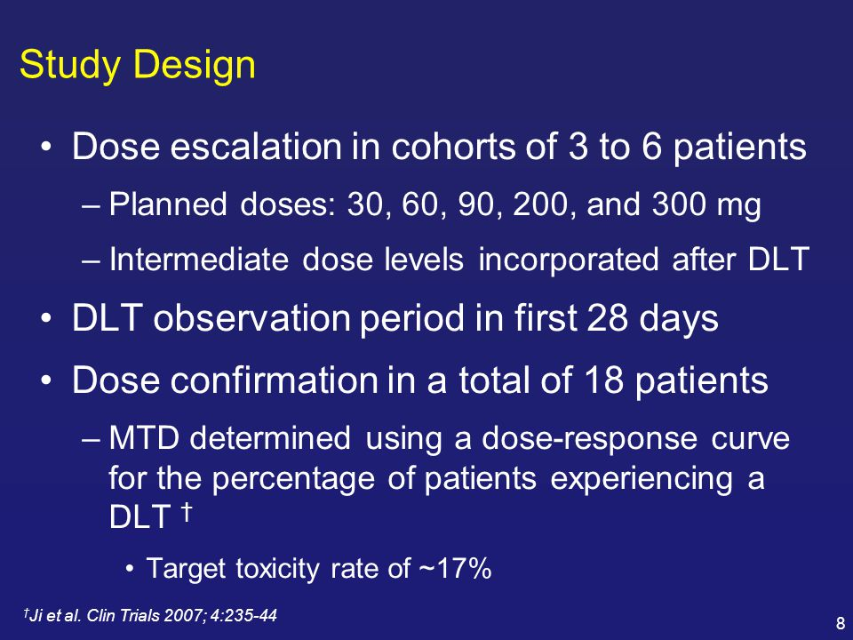 Study Design Dose escalation in cohorts of 3 to 6 patients