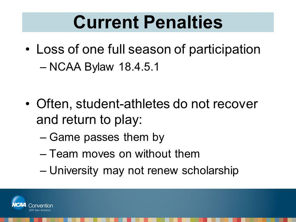 Current Penalties Loss of one full season of participation
