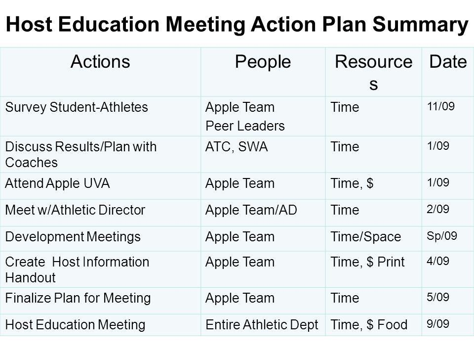 Host Education Meeting Action Plan Summary