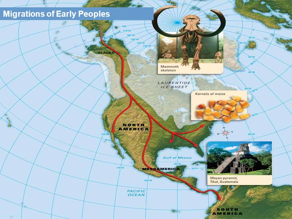 Migrations of Early Peoples