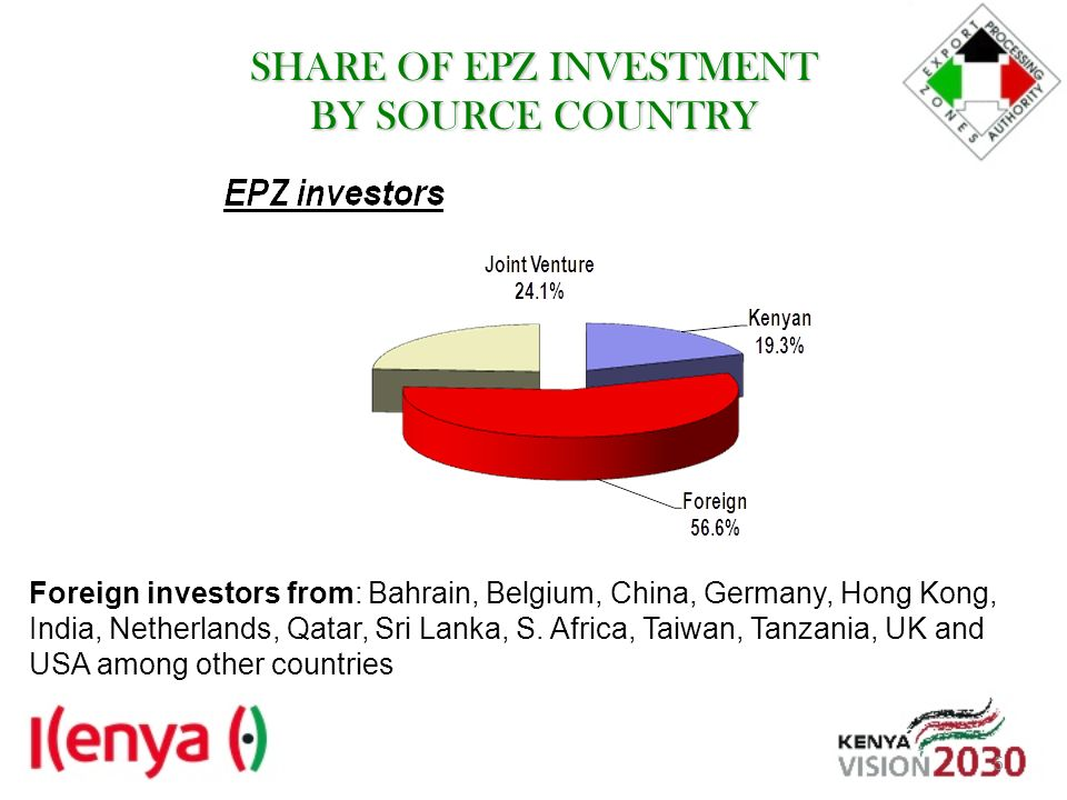 SHARE OF EPZ INVESTMENT BY SOURCE COUNTRY