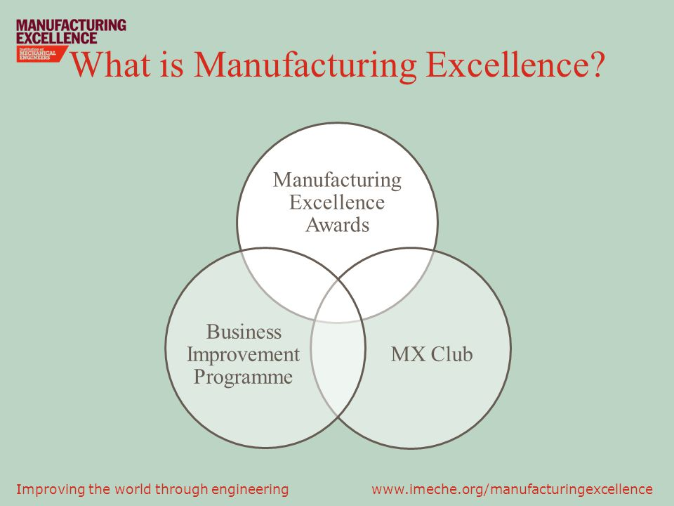 What is Manufacturing Excellence