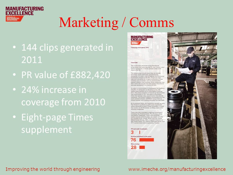 Marketing / Comms 144 clips generated in 2011 PR value of £882,420