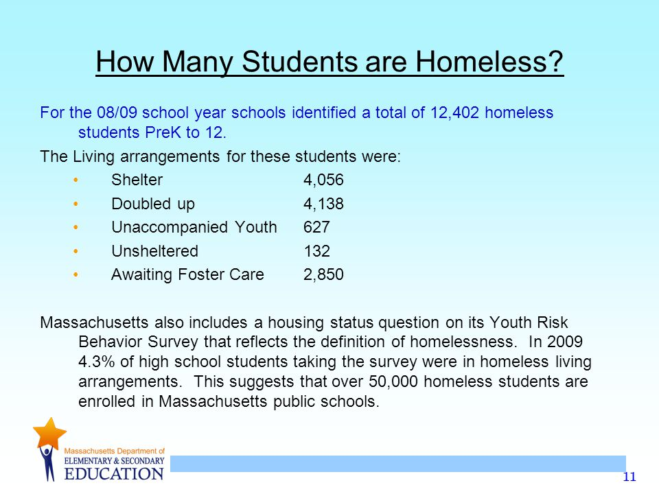 How Many Students are Homeless