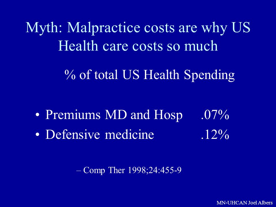 Myth: Malpractice costs are why US Health care costs so much