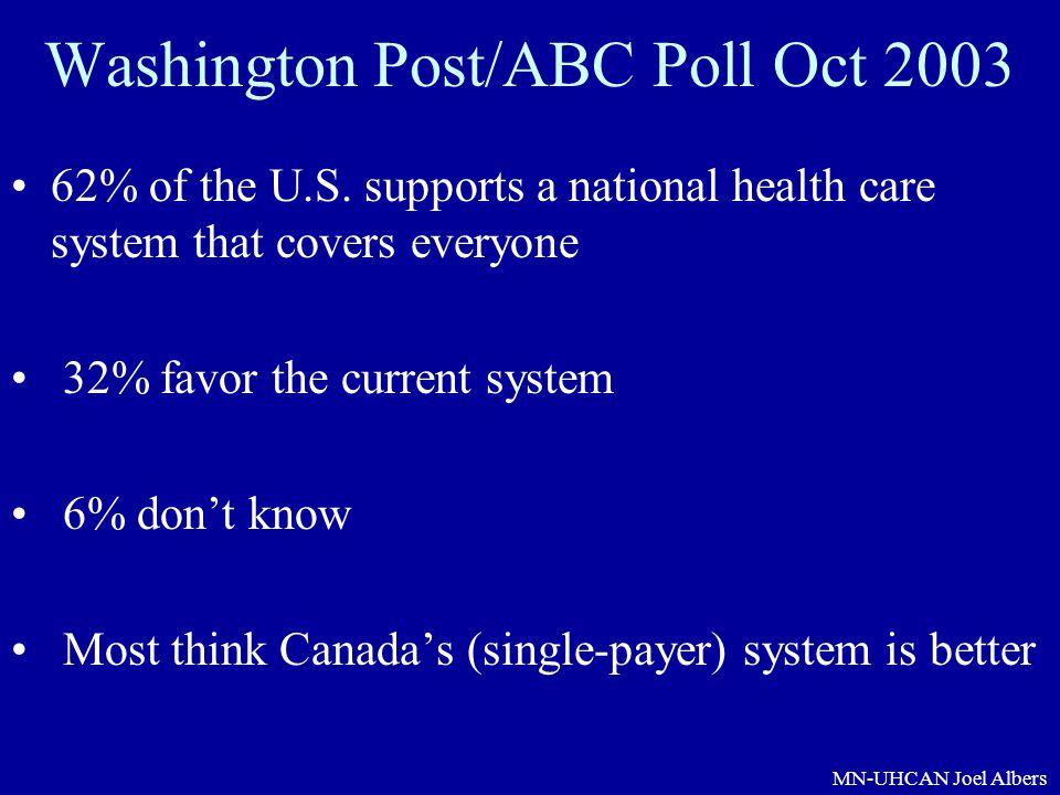 Washington Post/ABC Poll Oct 2003