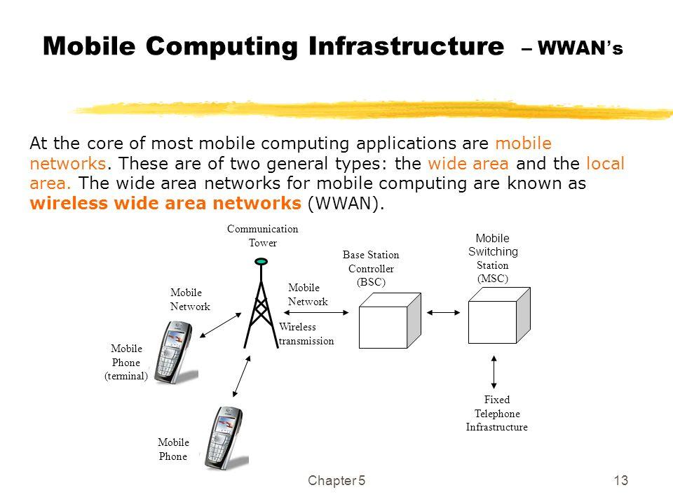 Mobile Computing Infrastructure – WWAN's