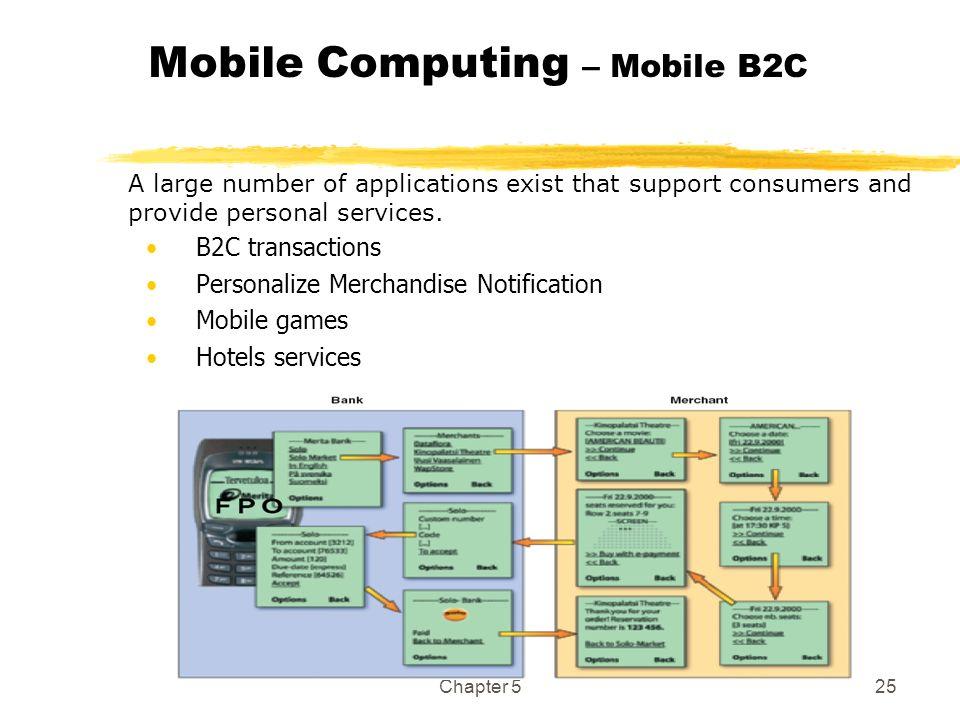 Mobile Computing – Mobile B2C