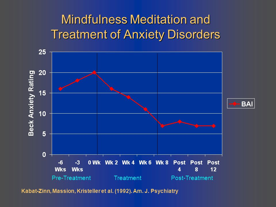 Mindfulness Meditation and Treatment of Anxiety Disorders