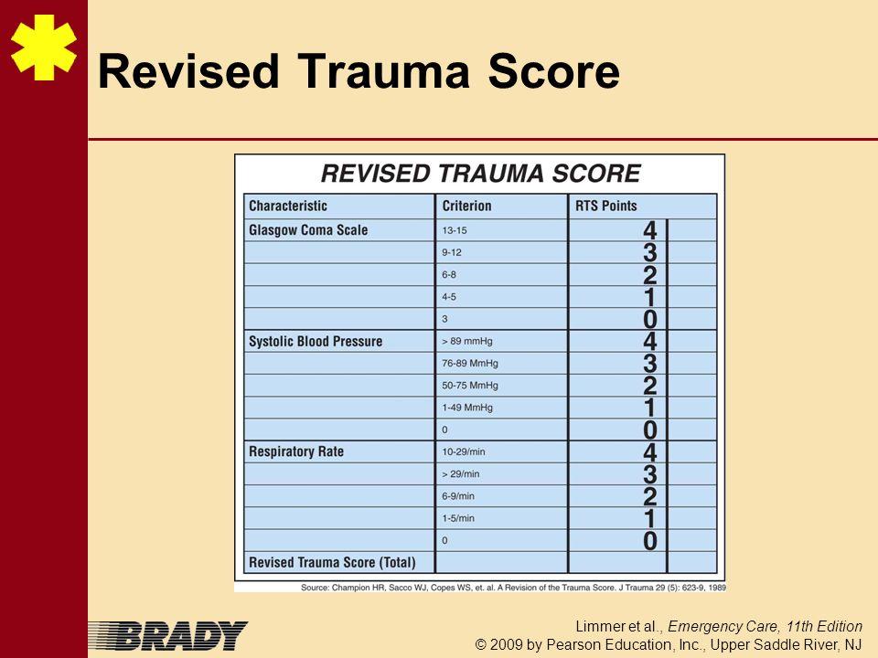 Revised Trauma Score 19
