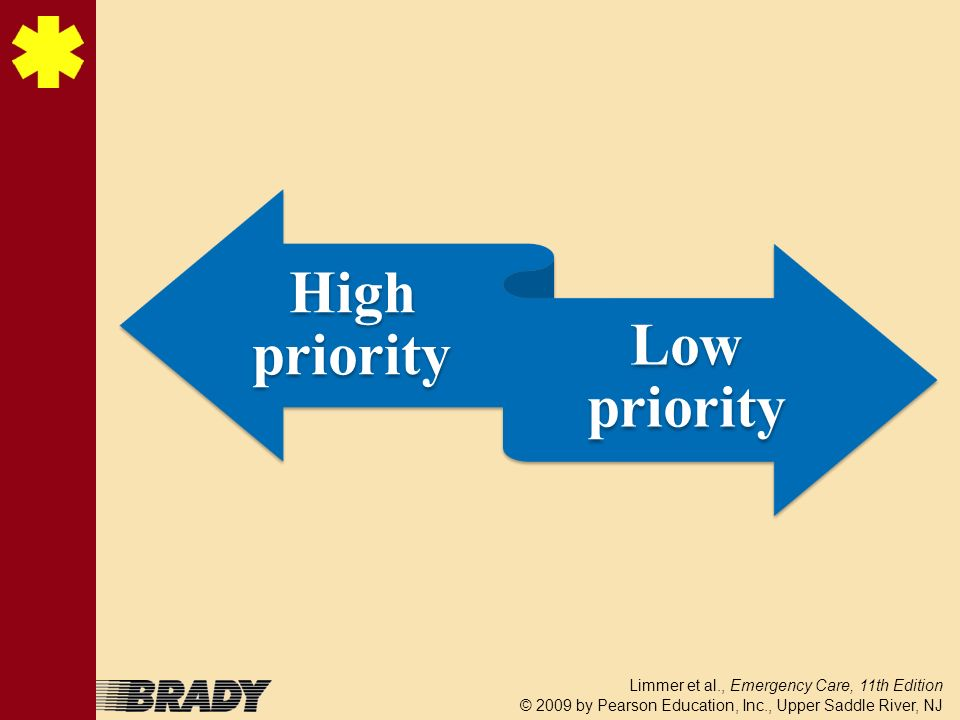 High priority Low priority.