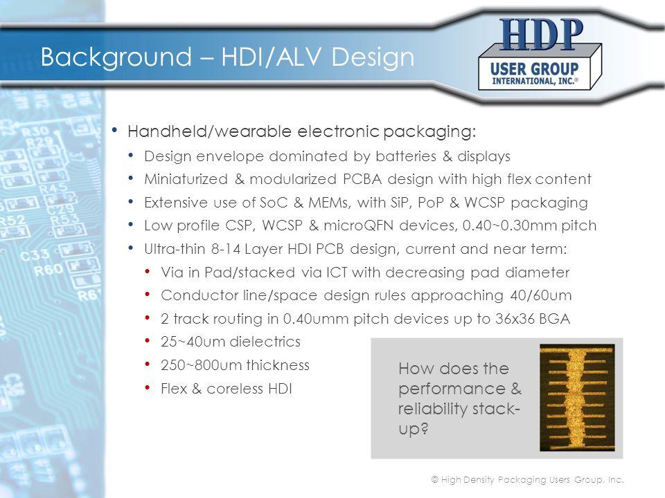 Background – HDI/ALV Roadmap
