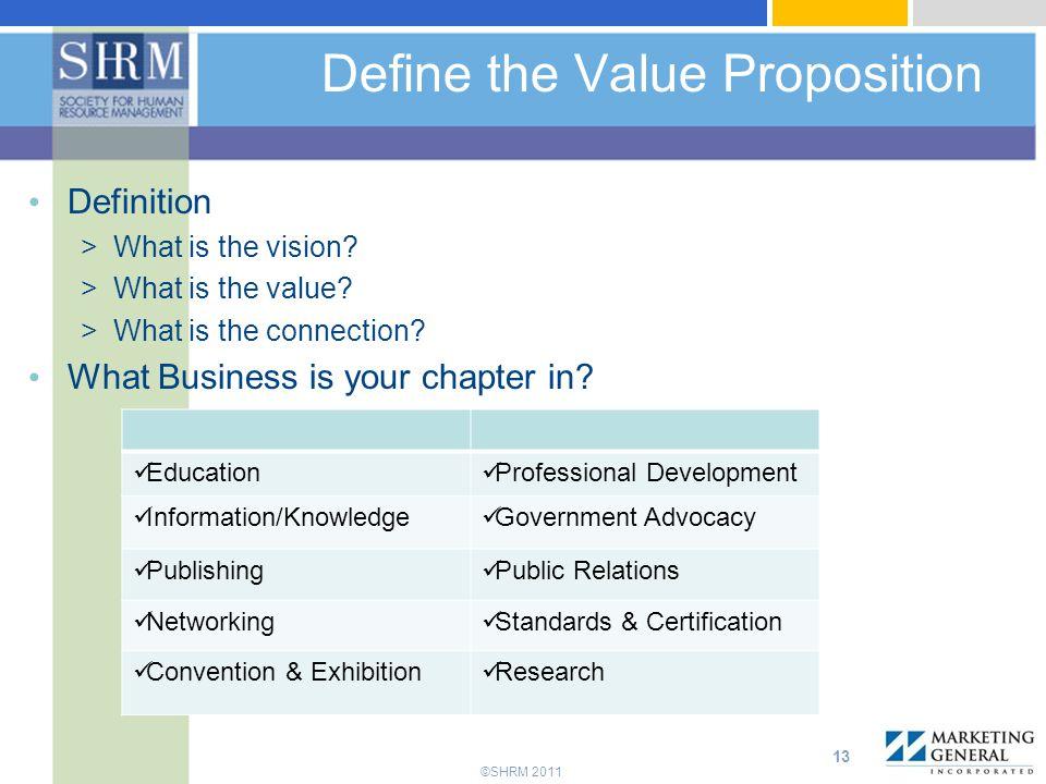 Define the Value Proposition