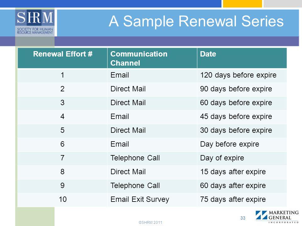 A Sample Renewal Series