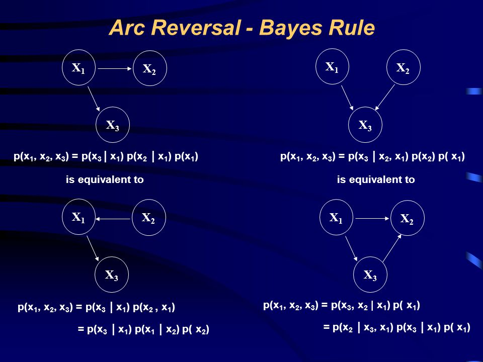 Arc Reversal - Bayes Rule