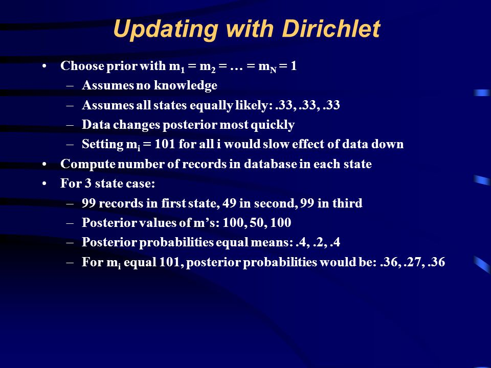 Updating with Dirichlet