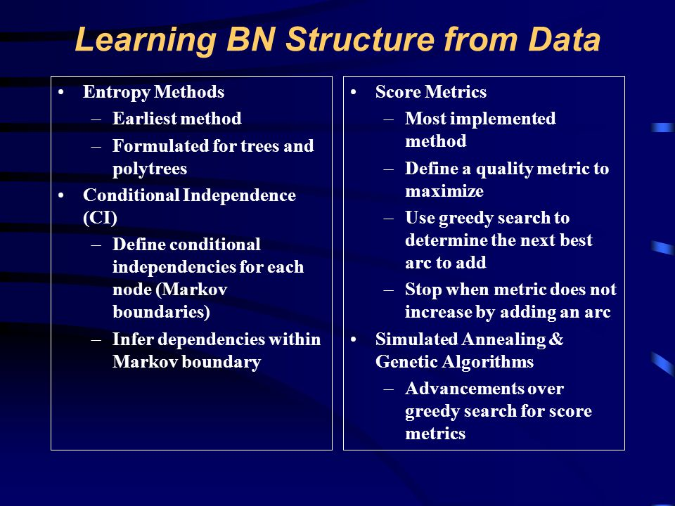 Learning BN Structure from Data