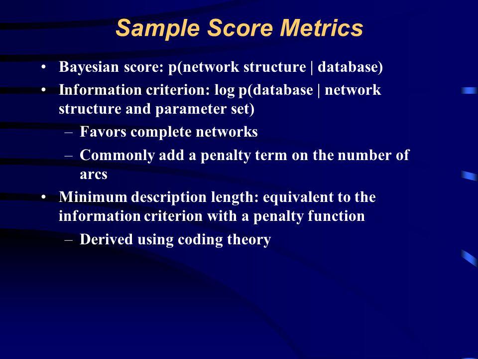 Sample Score Metrics Bayesian score: p(network structure | database)