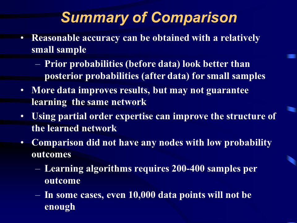 Summary of Comparison Reasonable accuracy can be obtained with a relatively small sample.