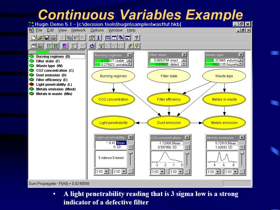 Continuous Variables Example