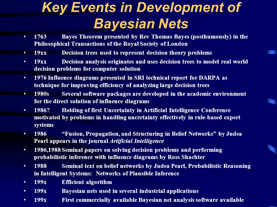 Key Events in Development of Bayesian Nets