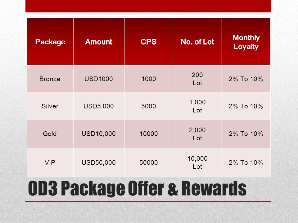 OD3 Package Offer & Rewards