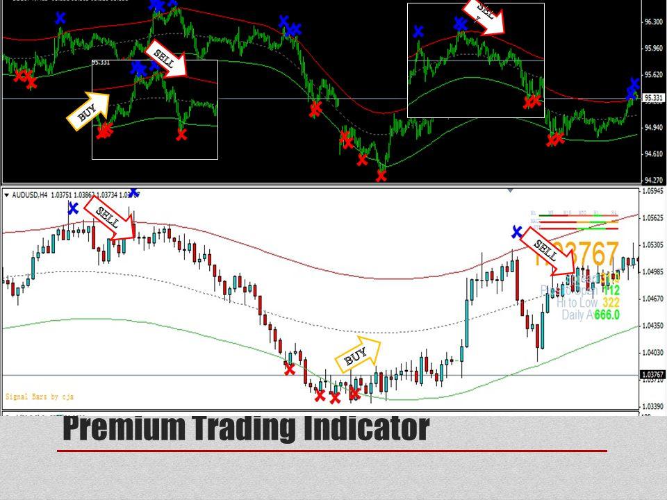 Premium Trading Indicator
