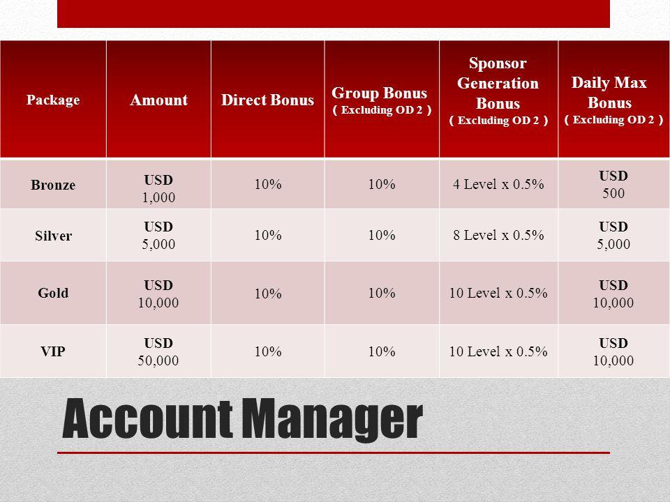 Account Manager Amount Direct Bonus Group Bonus Sponsor