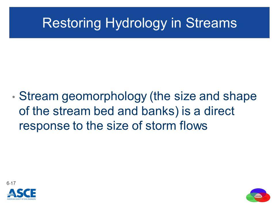 Restoring Hydrology in Streams