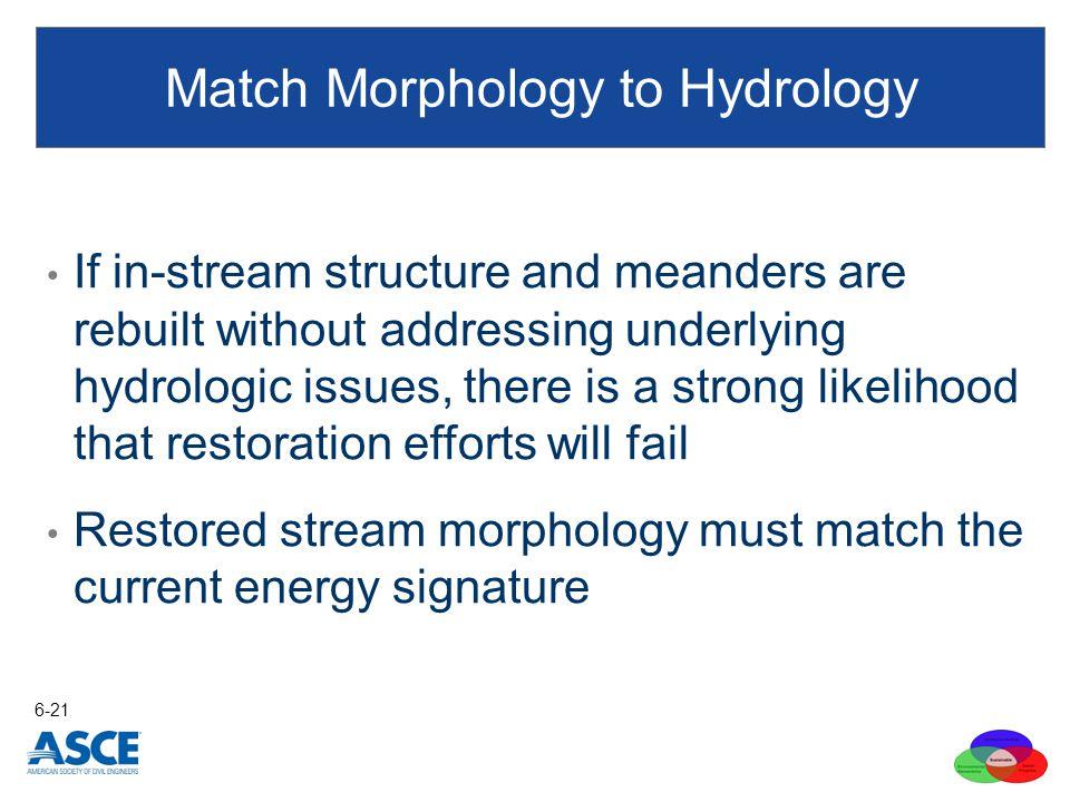 Match Morphology to Hydrology