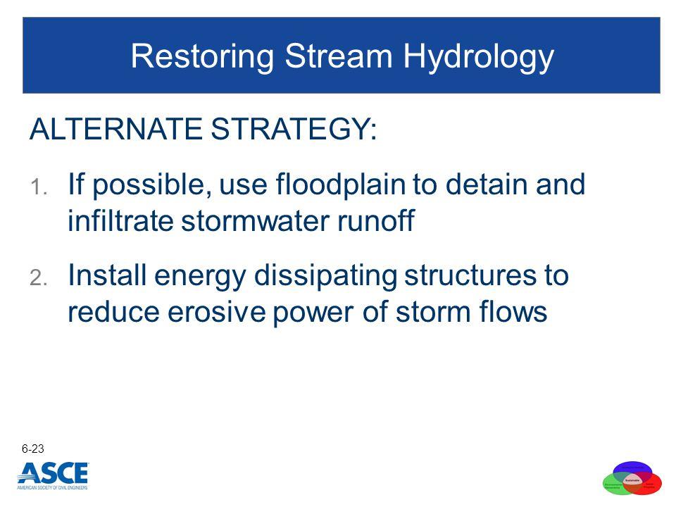 Restoring Stream Hydrology